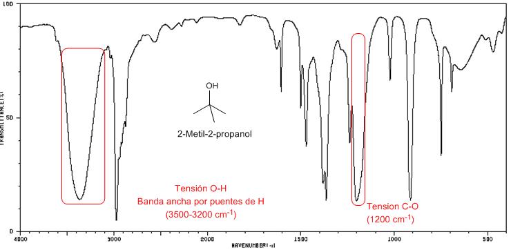 NMR Spectrum of Butanol  Thermo Fisher Scientific  US