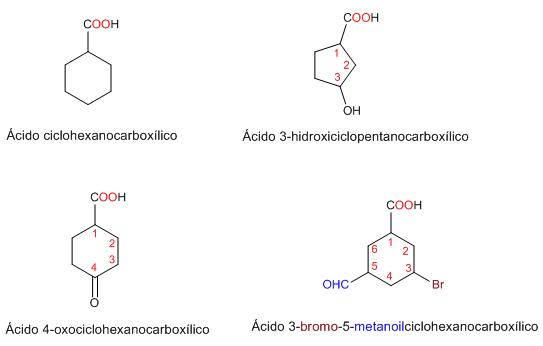 Nomeclatura de Ácidos | Química Orgánica